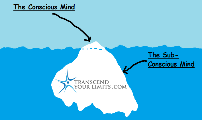 The subconscious mind iceberg picture,subconscious mind,we only use 20% of our brain,how much of our brain do we use picture,why meditate