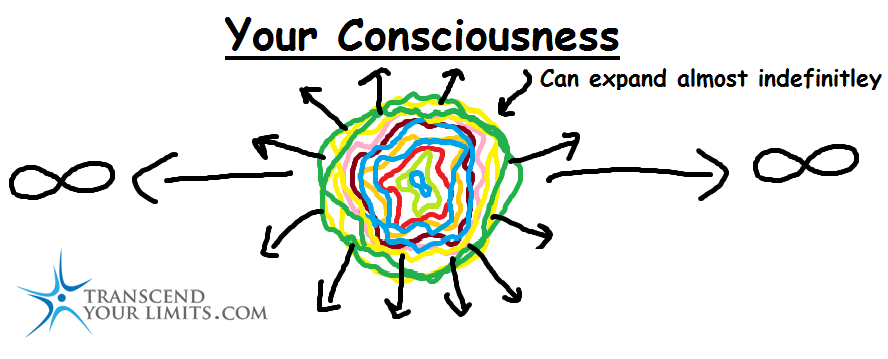 Expand your consciousness, meditation,reasons to meditate,expand your mind,open your mind